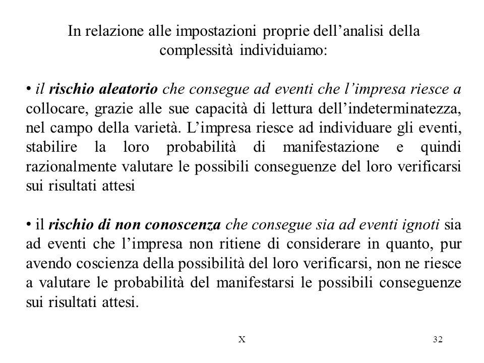 X32 In relazione alle impostazioni proprie dell'analisi della complessità individuiamo: il rischio aleatorio che consegue ad eventi che l'impresa riesce a collocare, grazie alle sue capacità di lettura dell'indeterminatezza, nel campo della varietà.
