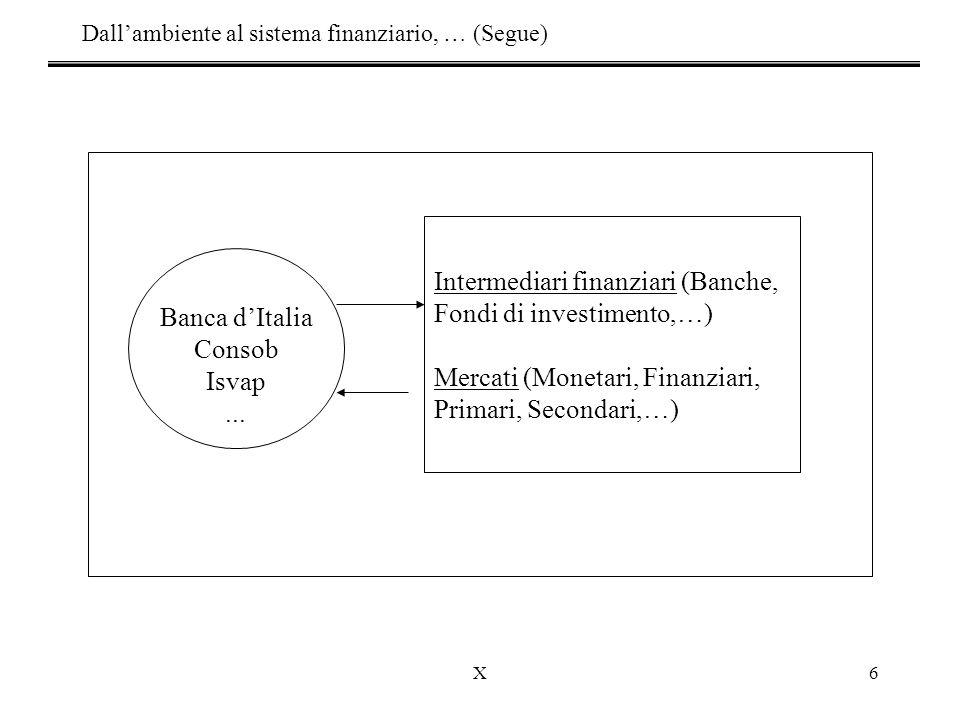 X6 Banca d'Italia Consob Isvap... Intermediari finanziari (Banche, Fondi di investimento,…) Mercati (Monetari, Finanziari, Primari, Secondari,…) Dall'