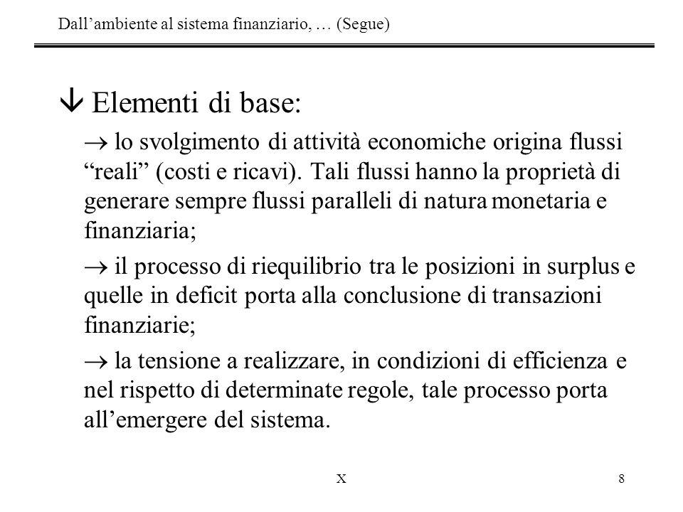 X8 â Elementi di base:  lo svolgimento di attività economiche origina flussi reali (costi e ricavi).
