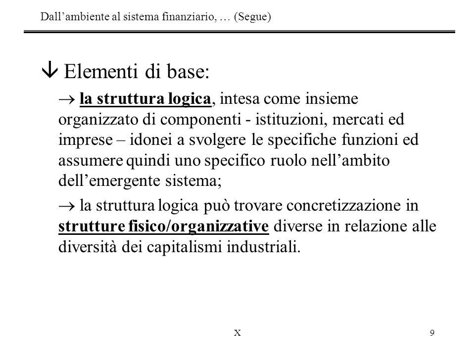 X9 Dall'ambiente al sistema finanziario, … (Segue) â Elementi di base:  la struttura logica, intesa come insieme organizzato di componenti - istituzi