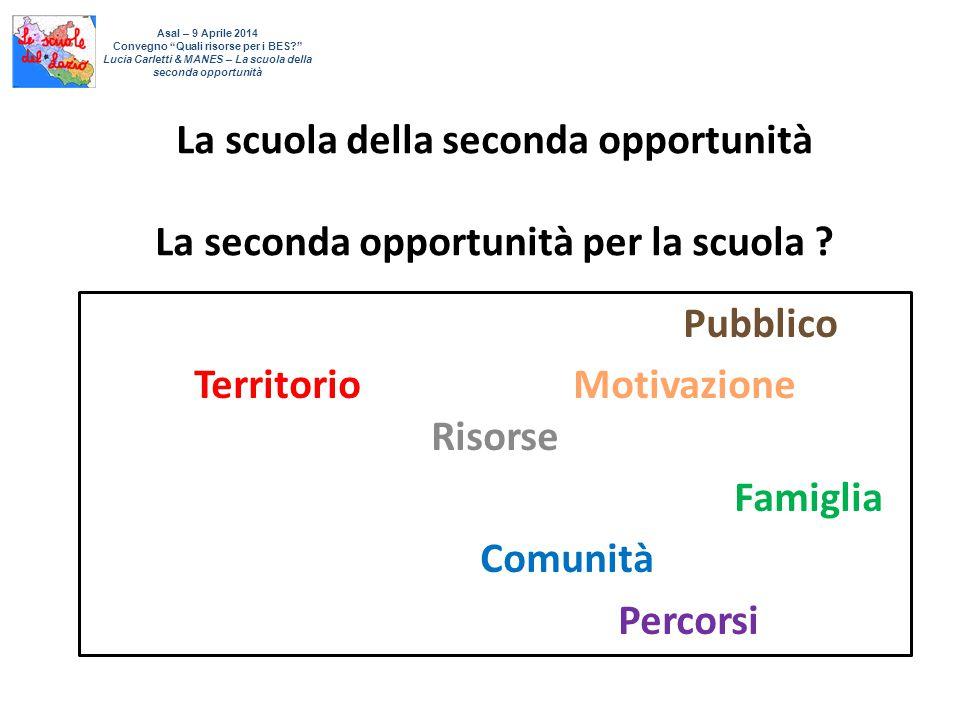 La scuola della seconda opportunità La seconda opportunità per la scuola ? Pubblico Territorio Motivazione Risorse Famiglia Comunità Percorsi D.S. Luc