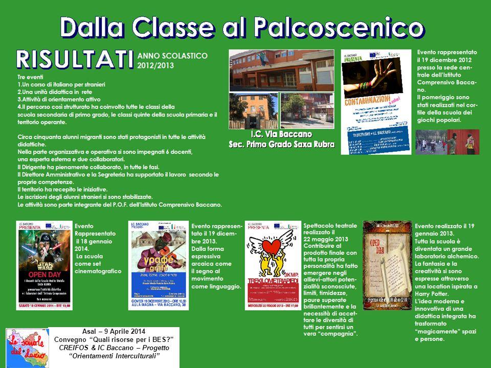 """Lucia Presilla DS Istituto Comprensivo Largo Castelseprio Roma Asal – 9 Aprile 2014 Convegno """"Quali risorse per i BES?"""" CREIFOS & IC Baccano – Progett"""