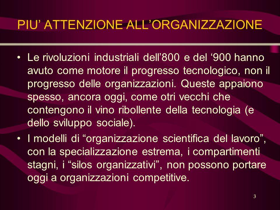 3 PIU' ATTENZIONE ALL'ORGANIZZAZIONE Le rivoluzioni industriali dell'800 e del '900 hanno avuto come motore il progresso tecnologico, non il progresso delle organizzazioni.