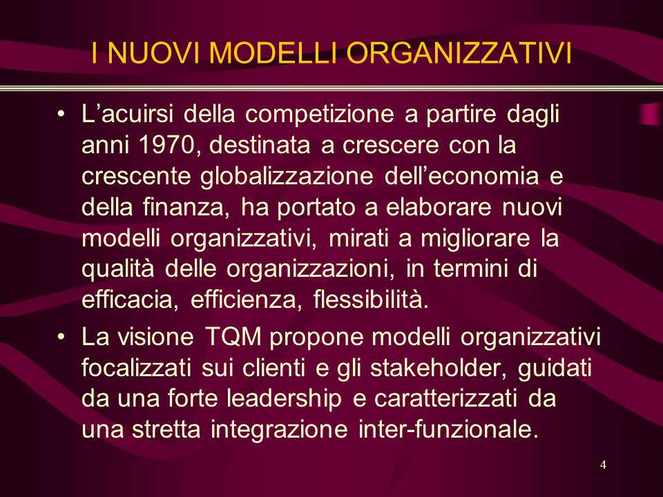 4 I NUOVI MODELLI ORGANIZZATIVI L'acuirsi della competizione a partire dagli anni 1970, destinata a crescere con la crescente globalizzazione dell'economia e della finanza, ha portato a elaborare nuovi modelli organizzativi, mirati a migliorare la qualità delle organizzazioni, in termini di efficacia, efficienza, flessibilità.
