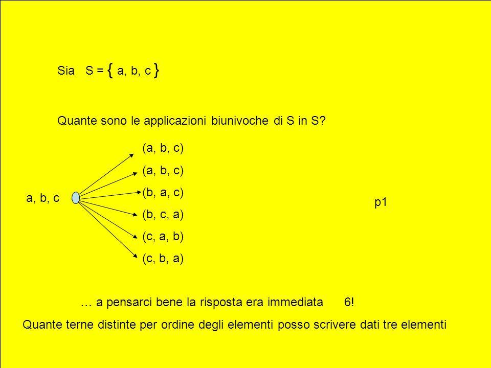 Sia S = { a, b, c } Quante sono le applicazioni biunivoche di S in S? … a pensarci bene la risposta era immediata 6! Quante terne distinte per ordine