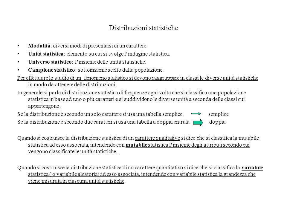 Distribuzioni statistiche Modalità: diversi modi di presentarsi di un carattere Unità statistica: elemento su cui si svolge l'indagine statistica. Uni