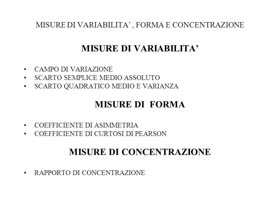 MISURE DI VARIABILITA', FORMA E CONCENTRAZIONE MISURE DI VARIABILITA' CAMPO DI VARIAZIONE SCARTO SEMPLICE MEDIO ASSOLUTO SCARTO QUADRATICO MEDIO E VAR
