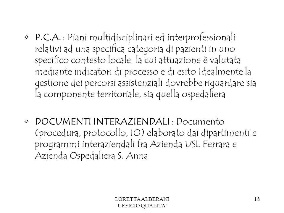LORETTA ALBERANI UFFICIO QUALITA 18 P.C.A.