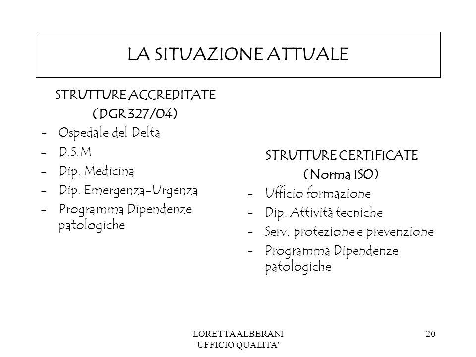 LORETTA ALBERANI UFFICIO QUALITA 20 LA SITUAZIONE ATTUALE STRUTTURE ACCREDITATE (DGR 327/04) -Ospedale del Delta -D.S.M -Dip.