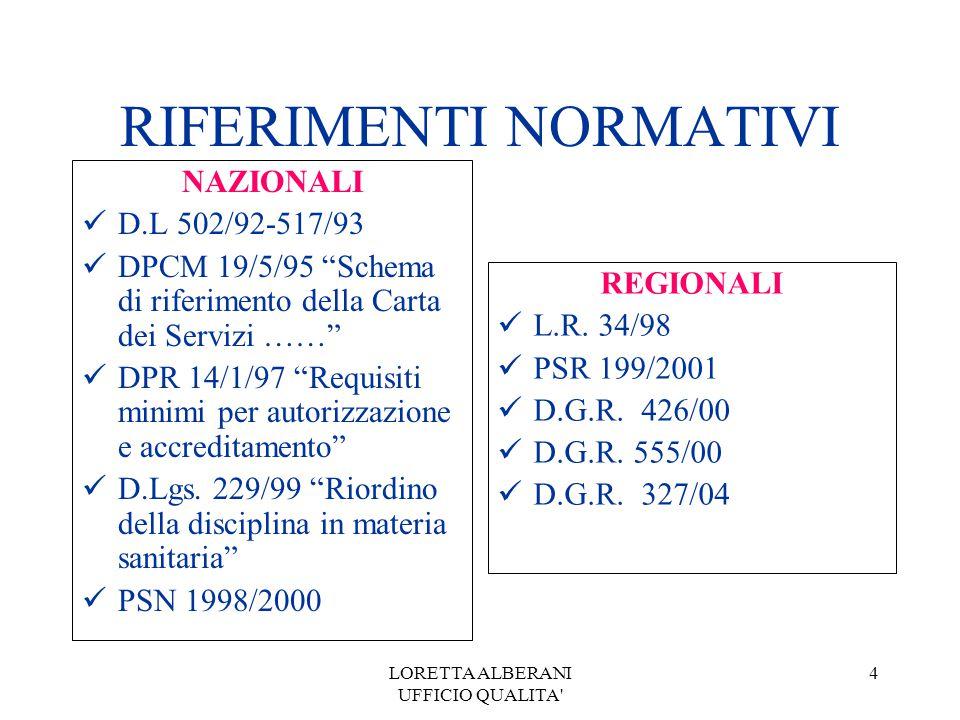 LORETTA ALBERANI UFFICIO QUALITA 4 RIFERIMENTI NORMATIVI NAZIONALI D.L 502/92-517/93 DPCM 19/5/95 Schema di riferimento della Carta dei Servizi …… DPR 14/1/97 Requisiti minimi per autorizzazione e accreditamento D.Lgs.