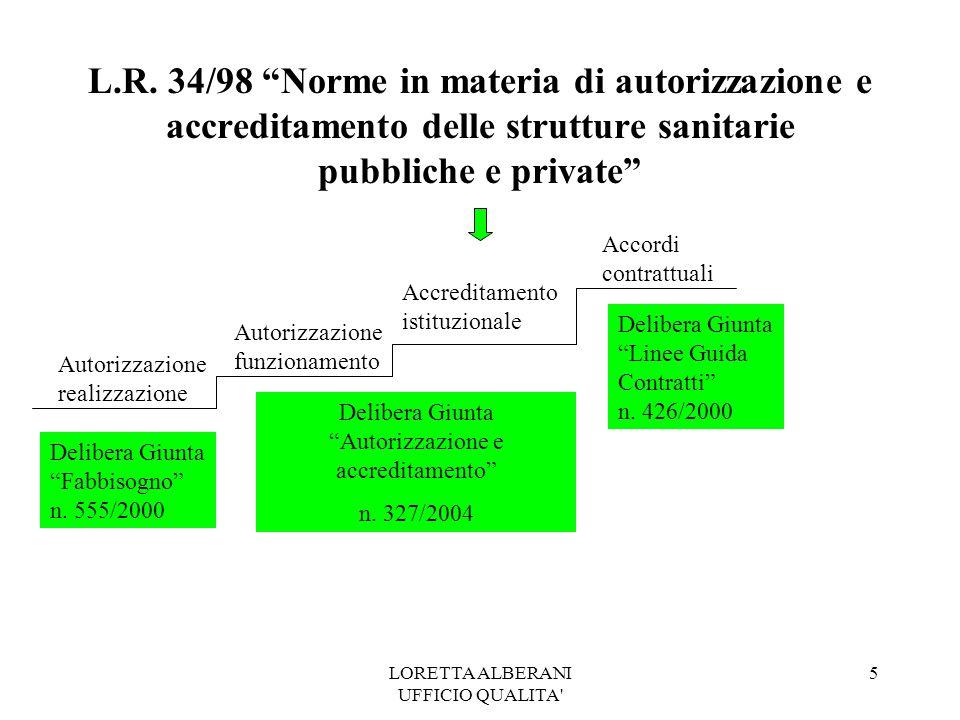 LORETTA ALBERANI UFFICIO QUALITA 5 L.R.