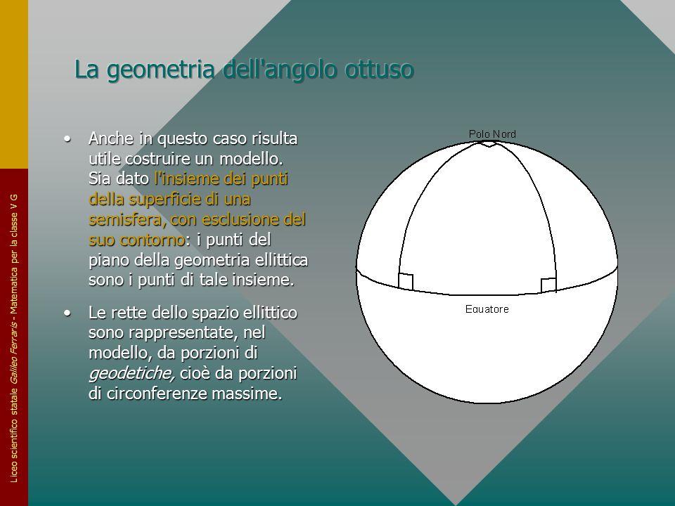 Liceo scientifico statale Galileo Ferraris - Matematica per la classe V G Anche in questo caso risulta utile costruire un modello. Sia dato l'insieme