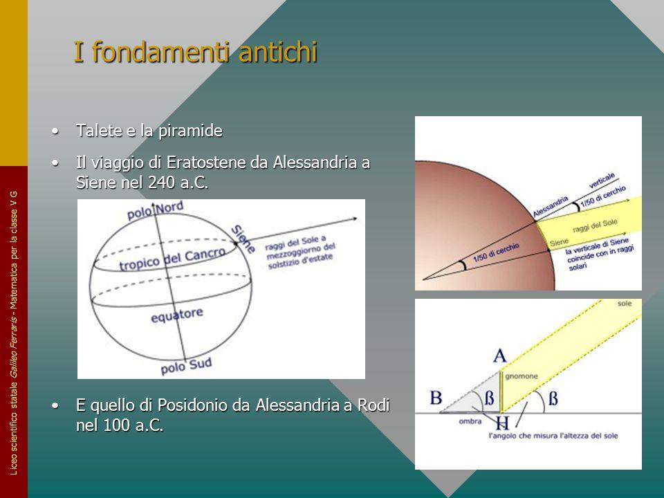 Liceo scientifico statale Galileo Ferraris - Matematica per la classe V G I fondamenti antichi Talete e la piramideTalete e la piramide Il viaggio di
