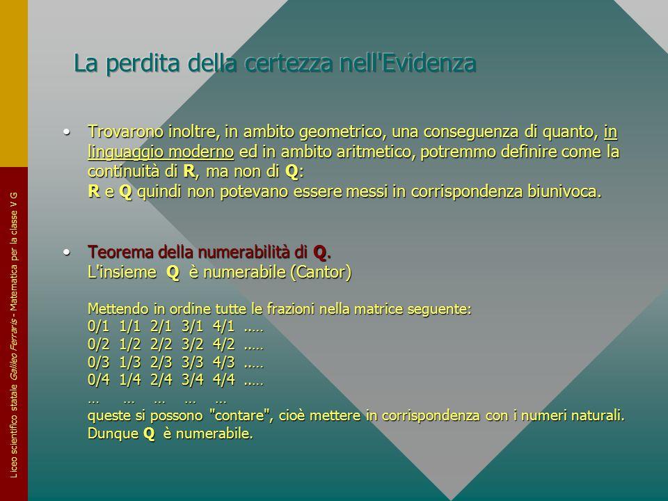 Liceo scientifico statale Galileo Ferraris - Matematica per la classe V G Trovarono inoltre, in ambito geometrico, una conseguenza di quanto, in lingu