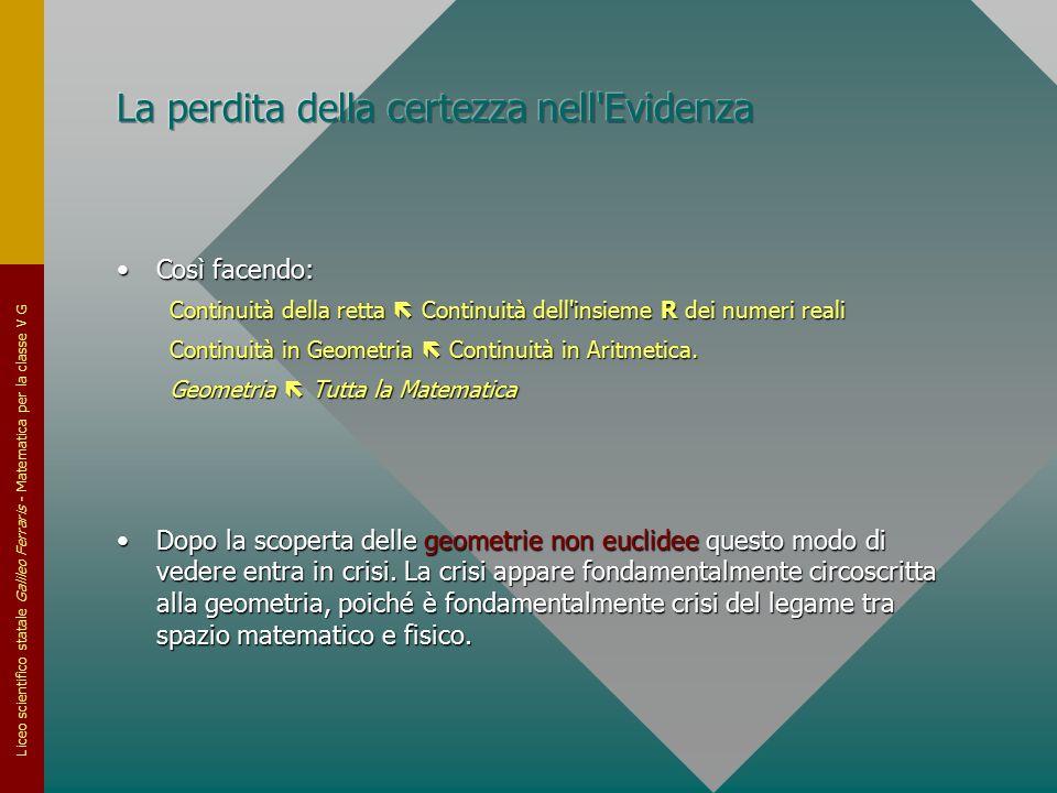 Liceo scientifico statale Galileo Ferraris - Matematica per la classe V G Così facendo:Così facendo: Continuità della retta  Continuità dell'insieme