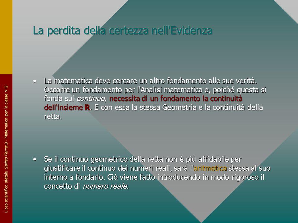 Liceo scientifico statale Galileo Ferraris - Matematica per la classe V G La matematica deve cercare un altro fondamento alle sue verità. Occorre un f