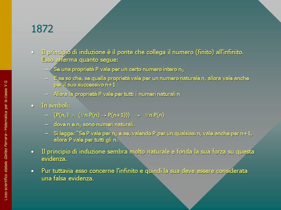 Liceo scientifico statale Galileo Ferraris - Matematica per la classe V G Il principio di induzione è il ponte che collega il numero (finito) all'infi