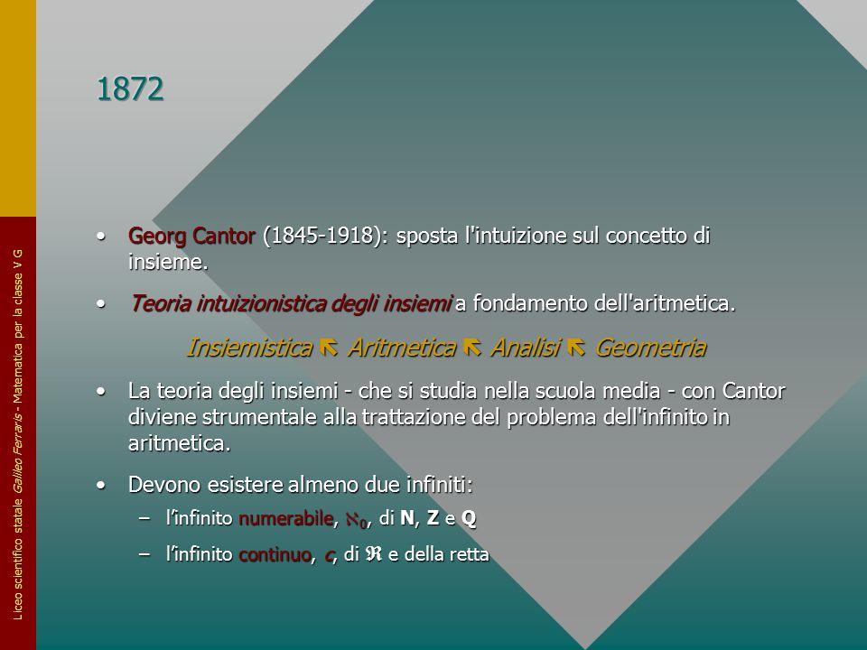 Liceo scientifico statale Galileo Ferraris - Matematica per la classe V G Georg Cantor (1845-1918): sposta l'intuizione sul concetto di insieme.Georg