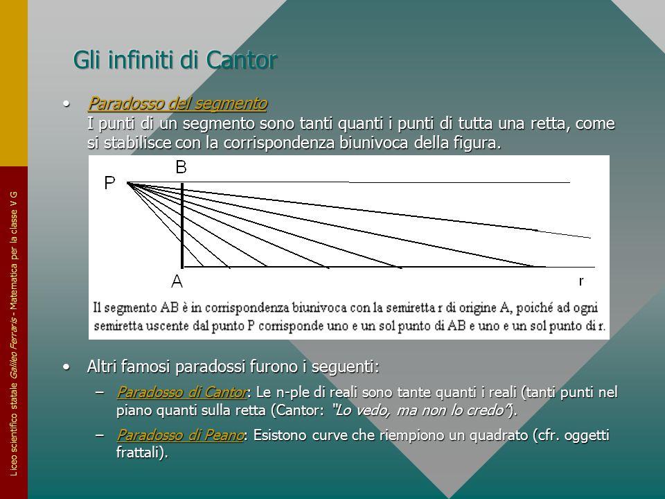 Liceo scientifico statale Galileo Ferraris - Matematica per la classe V G Paradosso del segmento I punti di un segmento sono tanti quanti i punti di t