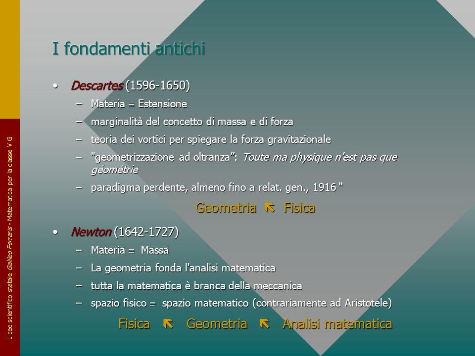Liceo scientifico statale Galileo Ferraris - Matematica per la classe V G Aristotele discute la definizione.