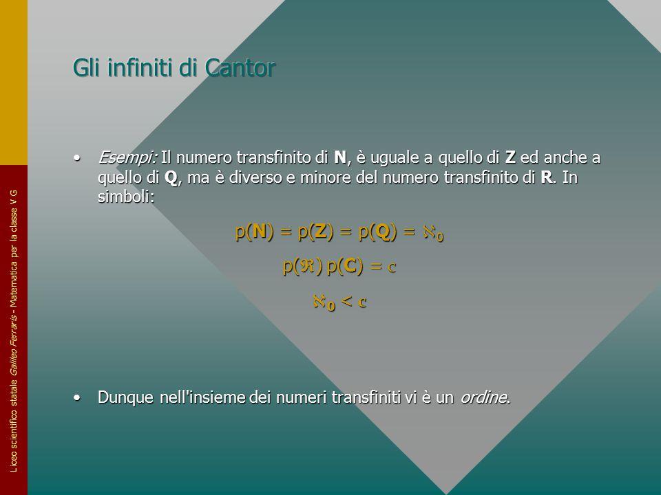 Liceo scientifico statale Galileo Ferraris - Matematica per la classe V G Esempi: Il numero transfinito di N, è uguale a quello di Z ed anche a quello