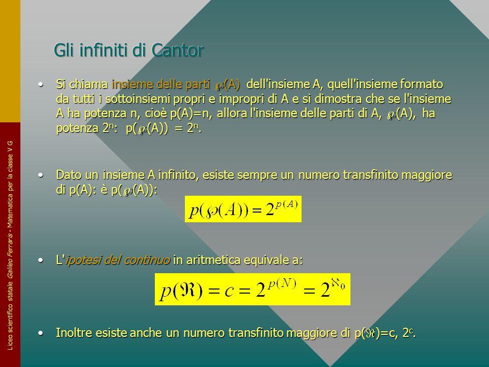 Liceo scientifico statale Galileo Ferraris - Matematica per la classe V G Si chiama insieme delle parti  (A) dell'insieme A, quell'insieme formato da