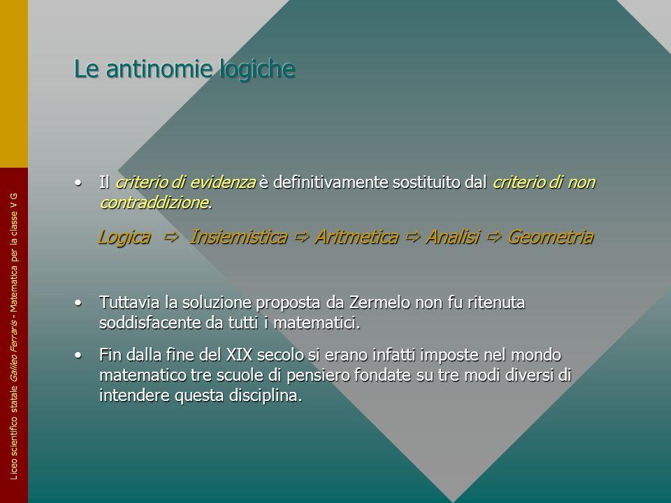 Liceo scientifico statale Galileo Ferraris - Matematica per la classe V G Il criterio di evidenza è definitivamente sostituito dal criterio di non con