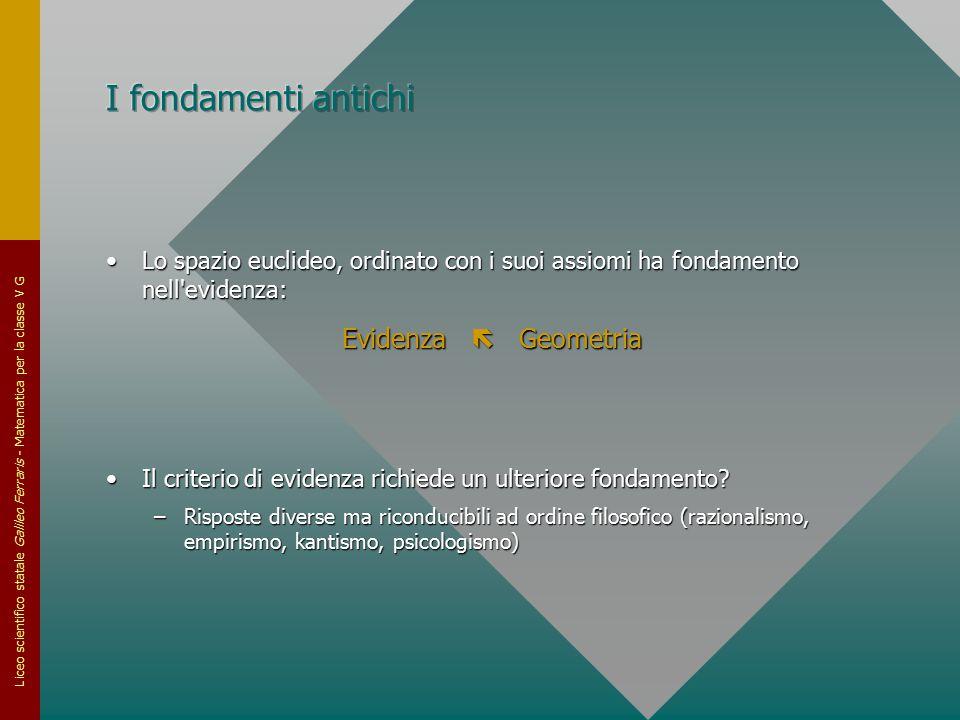 Liceo scientifico statale Galileo Ferraris - Matematica per la classe V G Lo spazio euclideo, ordinato con i suoi assiomi ha fondamento nell'evidenza: