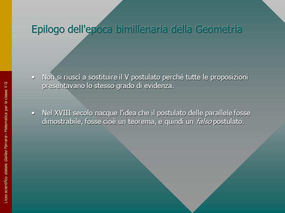Liceo scientifico statale Galileo Ferraris - Matematica per la classe V G Non si riuscì a sostituire il V postulato perché tutte le proposizioni prese