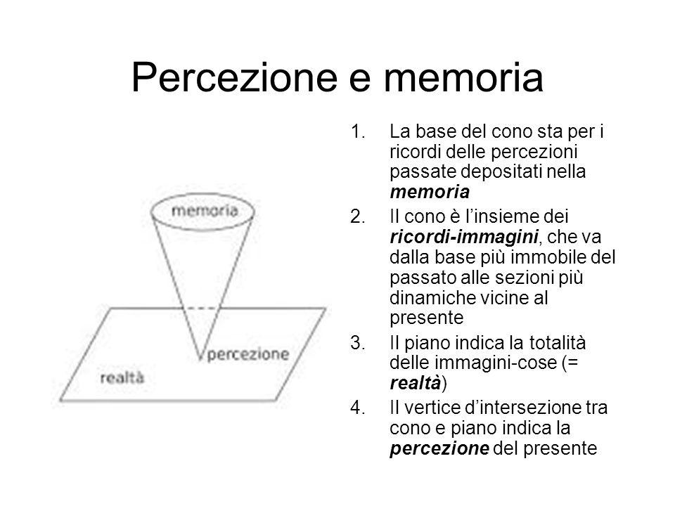 Percezione e memoria 1.La base del cono sta per i ricordi delle percezioni passate depositati nella memoria 2.Il cono è l'insieme dei ricordi-immagini, che va dalla base più immobile del passato alle sezioni più dinamiche vicine al presente 3.Il piano indica la totalità delle immagini-cose (= realtà) 4.Il vertice d'intersezione tra cono e piano indica la percezione del presente