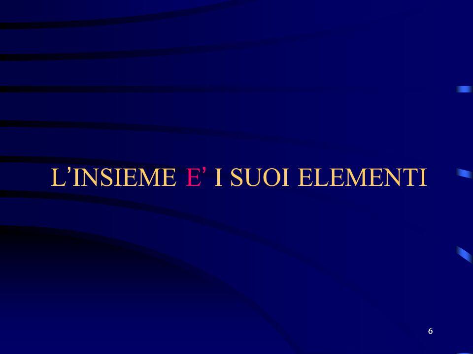 6 L ' INSIEME E ' I SUOI ELEMENTI