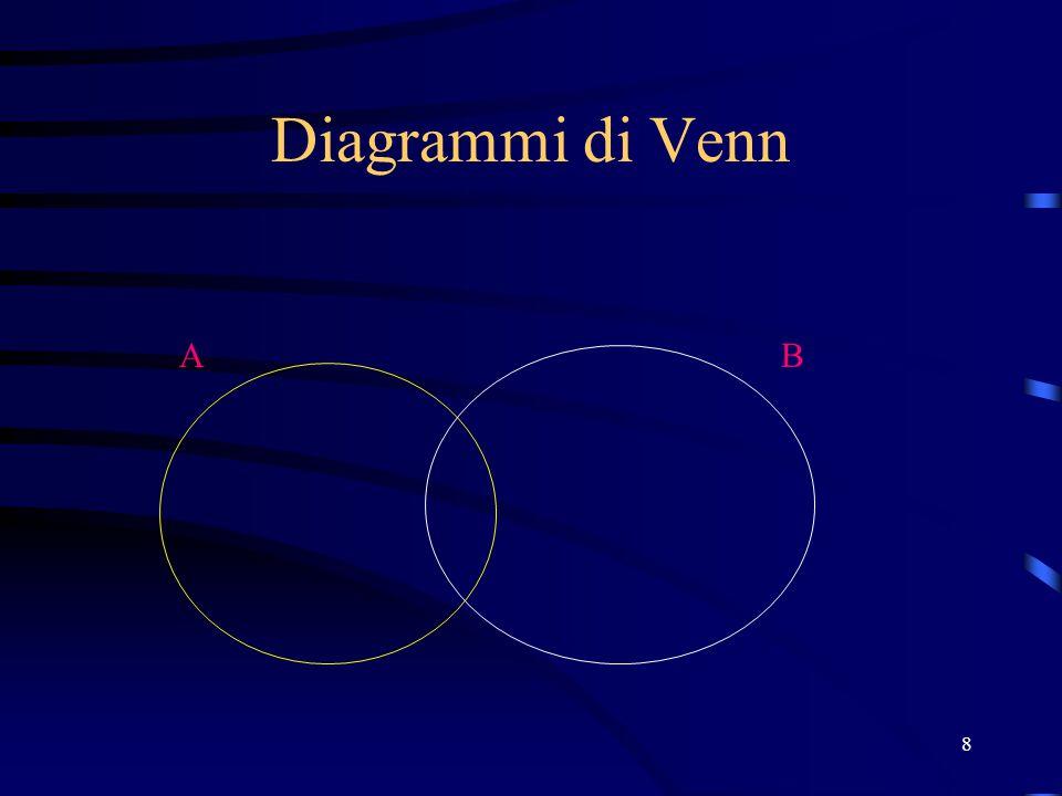 8 Diagrammi di Venn AB