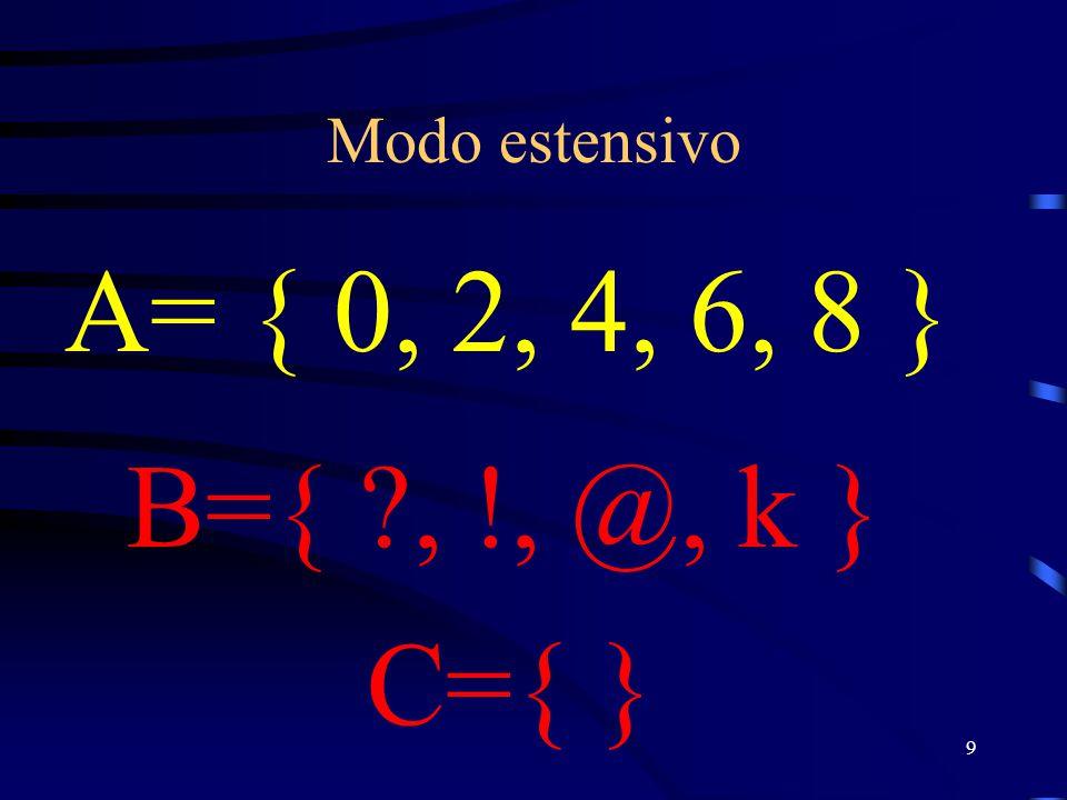 9 Modo estensivo A= { 0, 2, 4, 6, 8 } B={ ?, !, @, k } C={ }