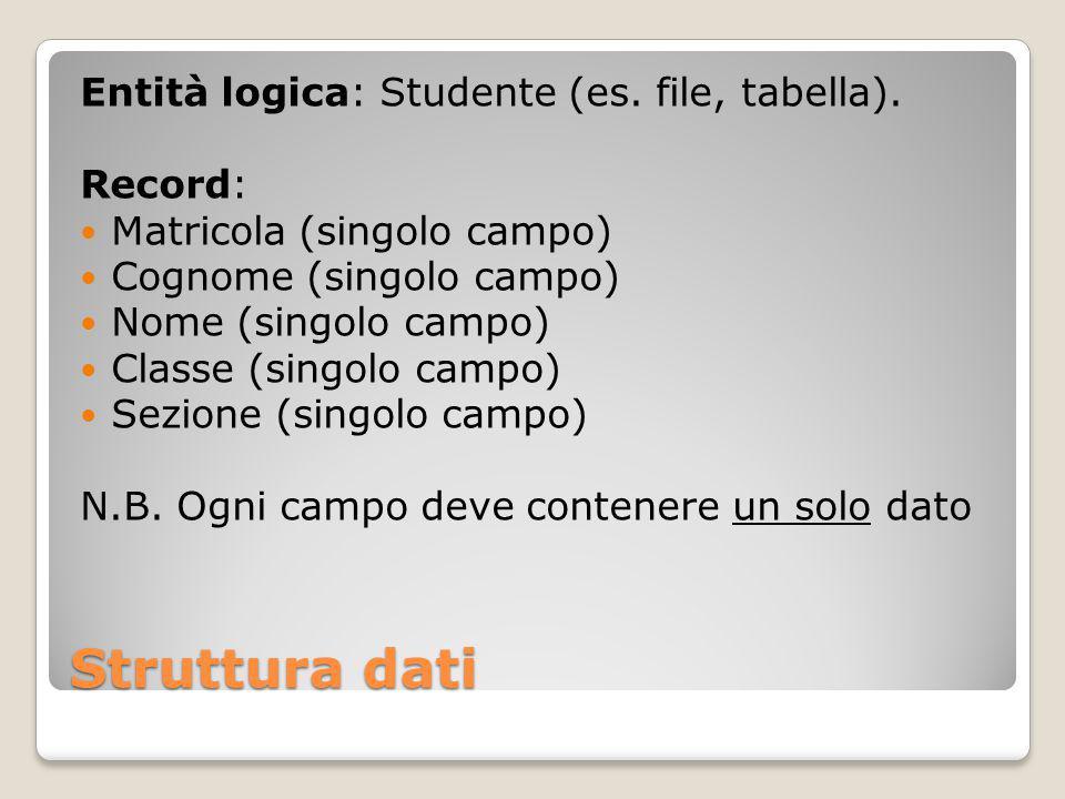 Struttura dati Entità logica: Studente (es. file, tabella).