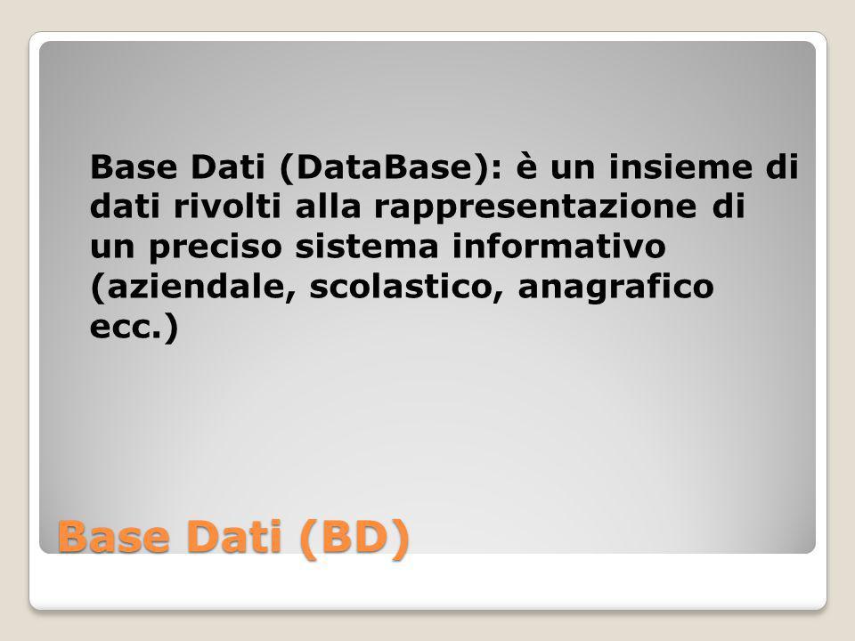 Base Dati (BD) Base Dati (DataBase): è un insieme di dati rivolti alla rappresentazione di un preciso sistema informativo (aziendale, scolastico, anagrafico ecc.)
