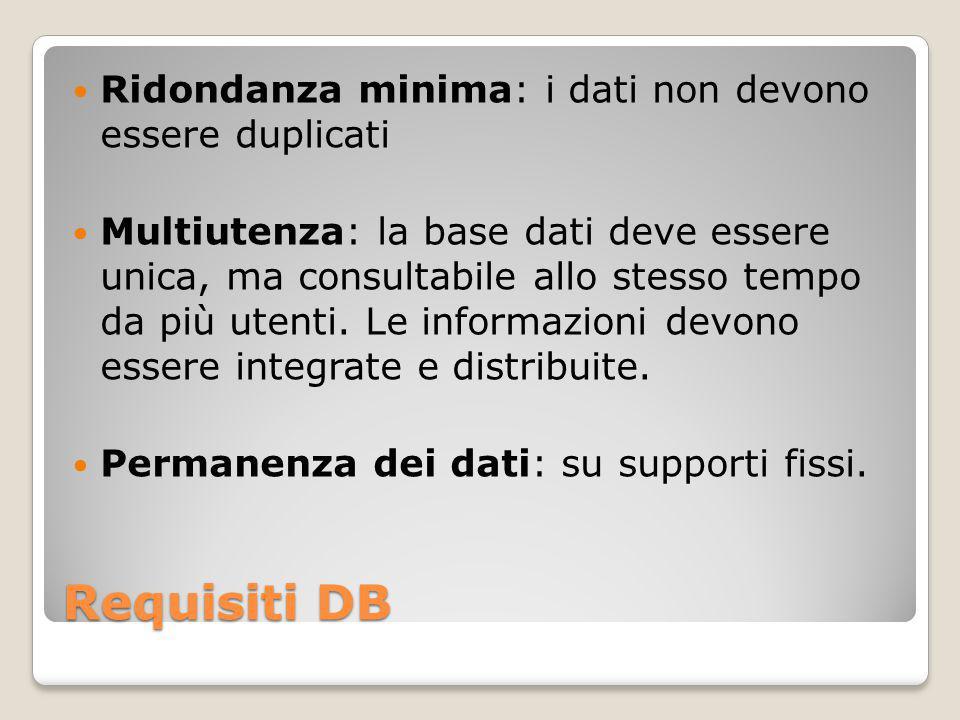 Requisiti DB Ridondanza minima: i dati non devono essere duplicati Multiutenza: la base dati deve essere unica, ma consultabile allo stesso tempo da più utenti.
