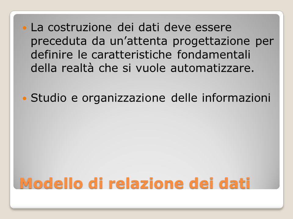 Modello di relazione dei dati La costruzione dei dati deve essere preceduta da un'attenta progettazione per definire le caratteristiche fondamentali della realtà che si vuole automatizzare.