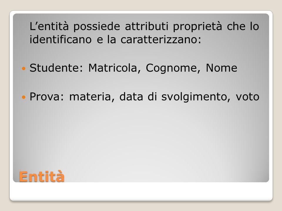 Entità L'entità possiede attributi proprietà che lo identificano e la caratterizzano: Studente: Matricola, Cognome, Nome Prova: materia, data di svolgimento, voto