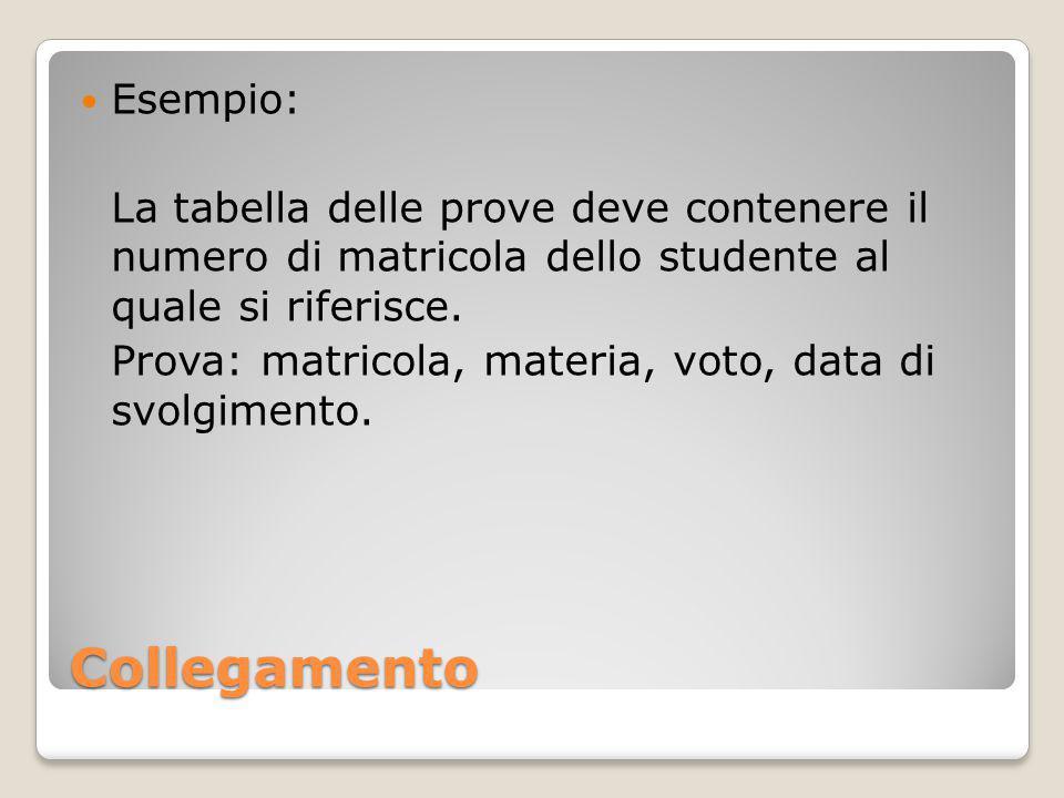 Collegamento Esempio: La tabella delle prove deve contenere il numero di matricola dello studente al quale si riferisce.