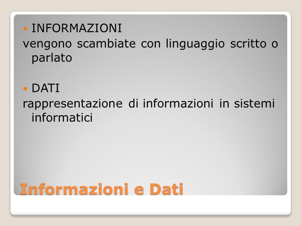 Informazioni e Dati INFORMAZIONI vengono scambiate con linguaggio scritto o parlato DATI rappresentazione di informazioni in sistemi informatici
