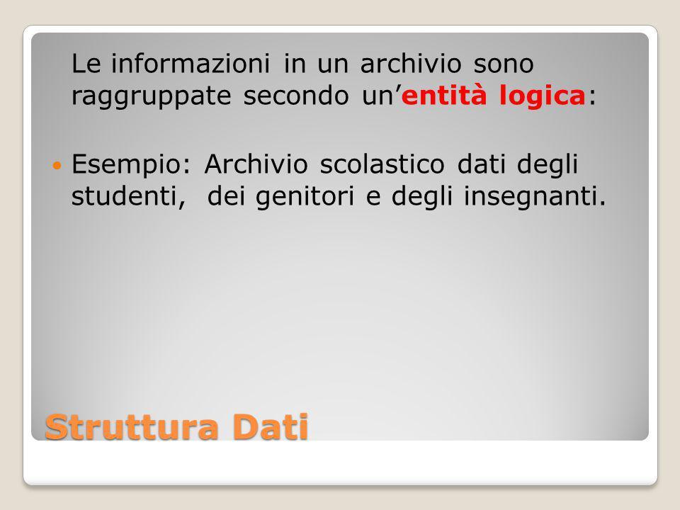 Struttura Dati Le informazioni in un archivio sono raggruppate secondo un'entità logica: Esempio: Archivio scolastico dati degli studenti, dei genitori e degli insegnanti.