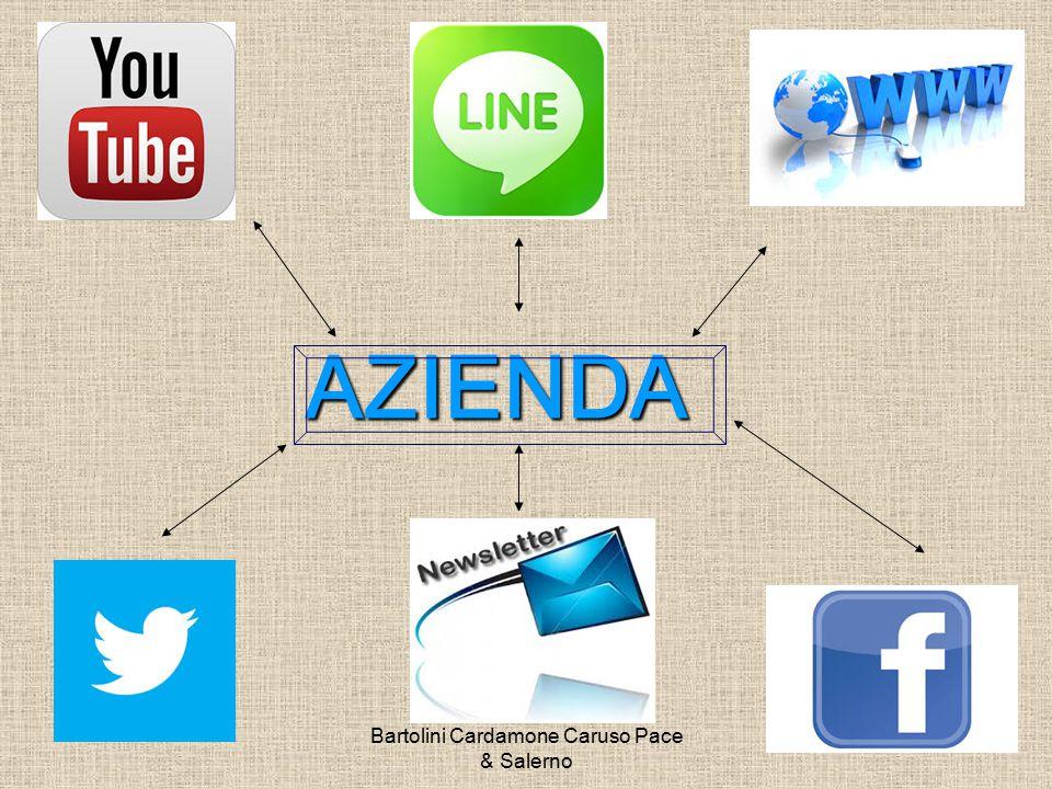 Bartolini Cardamone Caruso Pace & Salerno Ecco qui alcuni link utili … https://www.youtube.com/watch?v=nZLJc hNh2yIhttps://www.youtube.com/watch?v=nZLJc hNh2yI https://www.youtube.com/watch?v=Ahgto QIfuQ4https://www.youtube.com/watch?v=Ahgto QIfuQ4 https://www.youtube.com/watch?v=1MFG eEV1IrIhttps://www.youtube.com/watch?v=1MFG eEV1IrI http://www.mocainteractive.com/blog/aprir e-ecommerce-requisiti-base/#axzz2txtlljfchttp://www.mocainteractive.com/blog/aprir e-ecommerce-requisiti-base/#axzz2txtlljfc