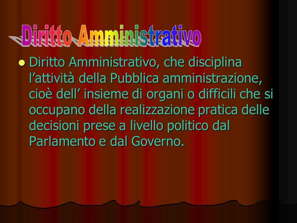 Diritto Amministrativo, che disciplina l'attività della Pubblica amministrazione, cioè dell' insieme di organi o difficili che si occupano della reali