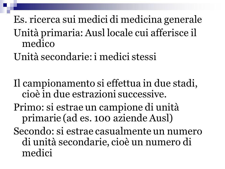Es. ricerca sui medici di medicina generale Unità primaria: Ausl locale cui afferisce il medico Unità secondarie: i medici stessi Il campionamento si