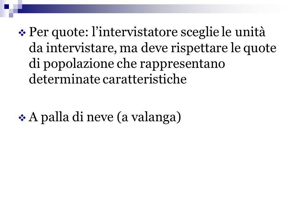  Per quote: l'intervistatore sceglie le unità da intervistare, ma deve rispettare le quote di popolazione che rappresentano determinate caratteristic