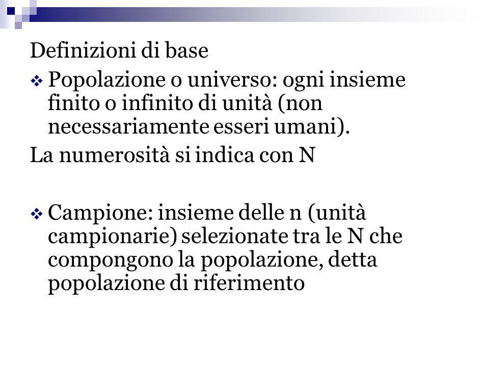 Definizioni di base  Popolazione o universo: ogni insieme finito o infinito di unità (non necessariamente esseri umani). La numerosità si indica con