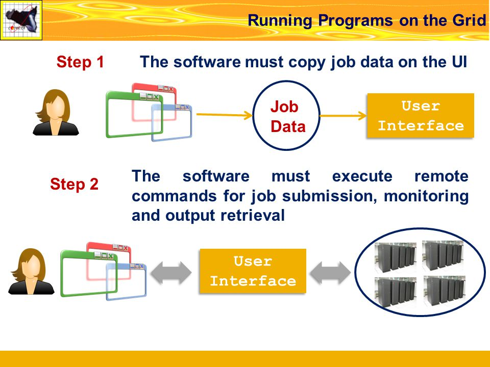 Running Programs on the Grid User Interface User Interface Job Data Step 1 The software must copy job data on the UI Step 2 The software must execute