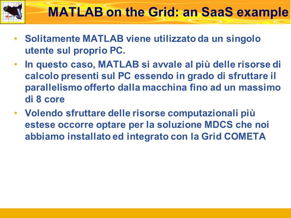 MATLAB on the Grid: an SaaS example Solitamente MATLAB viene utilizzato da un singolo utente sul proprio PC.
