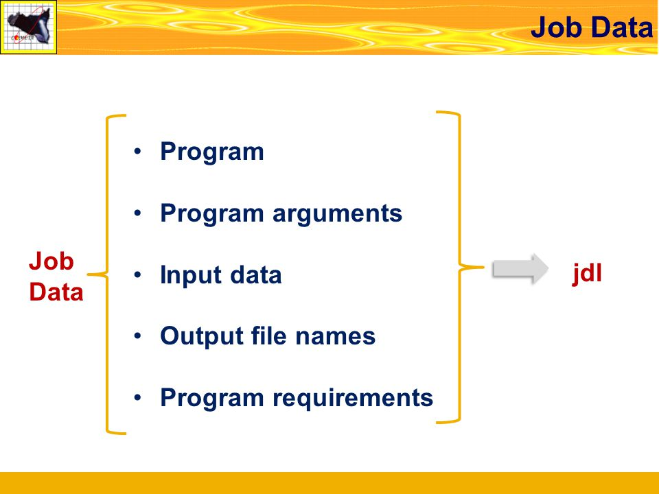 Job Data Job Data Program Program arguments Input data Output file names Program requirements jdl