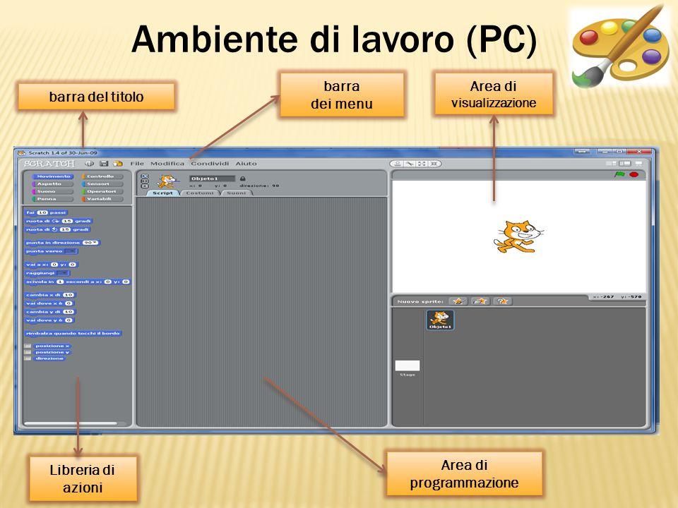 Ambiente di lavoro (PC) barra del titolo barra dei menu barra dei menu Libreria di azioni Area di programmazione Area di visualizzazione